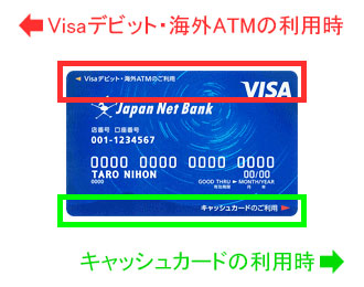 ジャパンネット銀行のカードの向きの画像